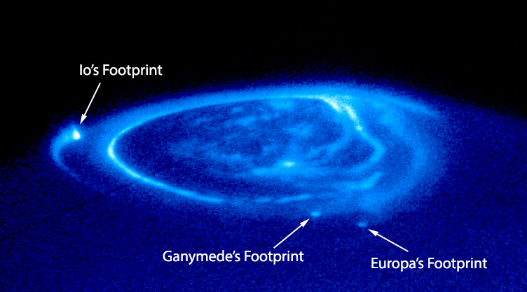 Ultraviolet image of Jupiter's aurora with labels showing moon auroral footprints