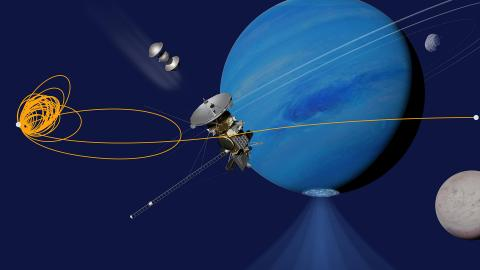 Rendering of a spacecraft orbiting Neptune, and a small inset showing the spacecraft's planned orbits around the planet
