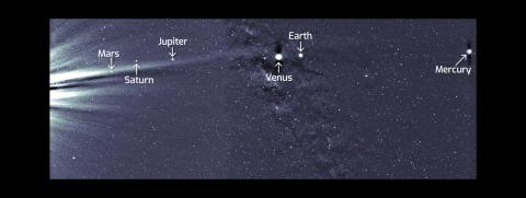 Collage image from Parker Solar Probe showing six planets in one view